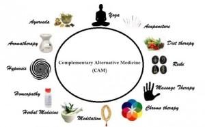 living in well being  imageAlternative medicine  2