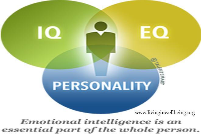 Discovering Emotional Intelligence