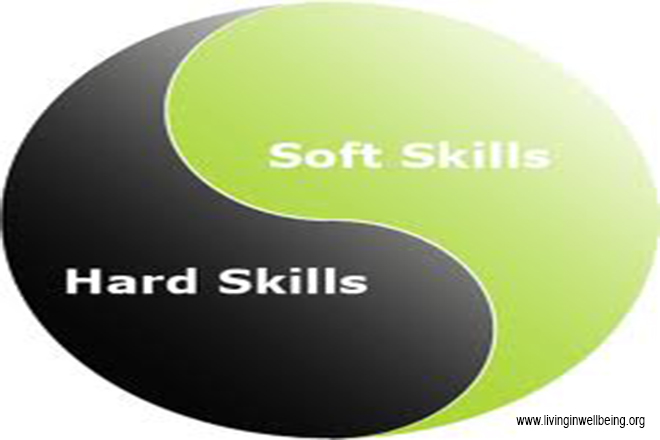 Employability Skills – The Advantages For You