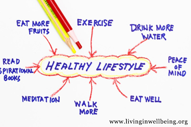 Longer Living References for Quality and Healthy Life!