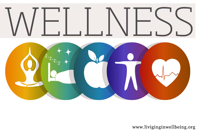 Buy wellbeing products Online
