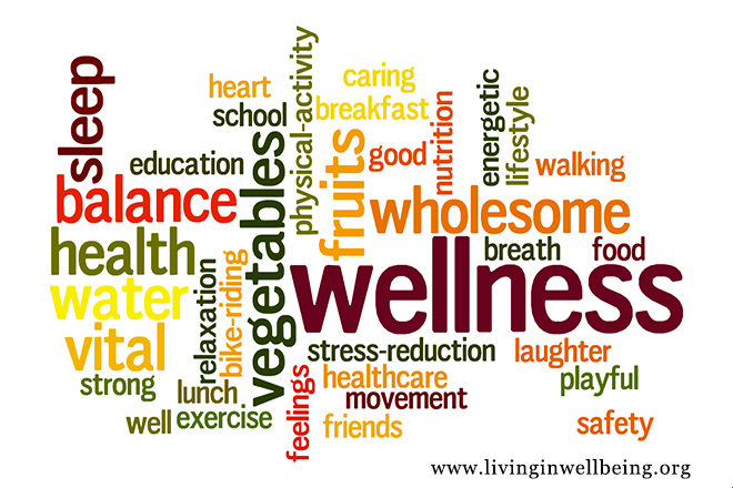 Health and Wellness Programs for Businesses and Corporations