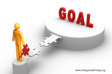 Developing the Right Attitude to Support Goal Achievement