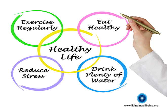 5 Steps to Healthy Living