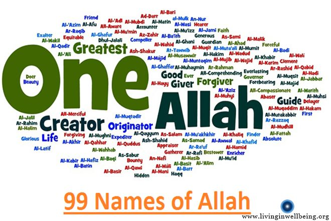 Beautiful Names of Allah Benefits of reciting 99 Beautiful Names of
