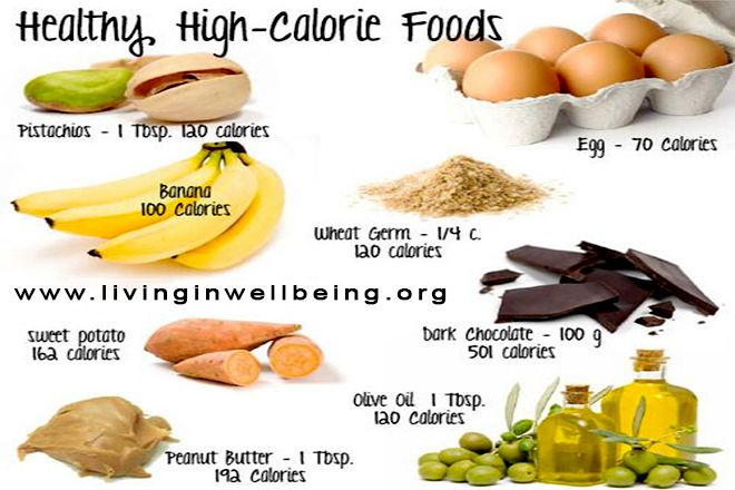 Do You Know these Weight Gaining Foods
