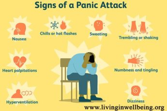 Why we are Panic?
